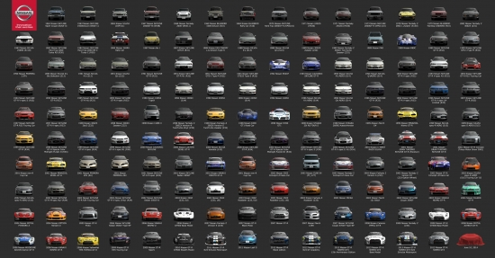 Fairlady Z to GT-R: Nissan's Gran Turismo history (and future)