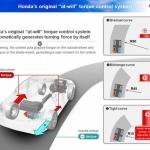 Honda's Sport Hybrid SH-AWD Explained